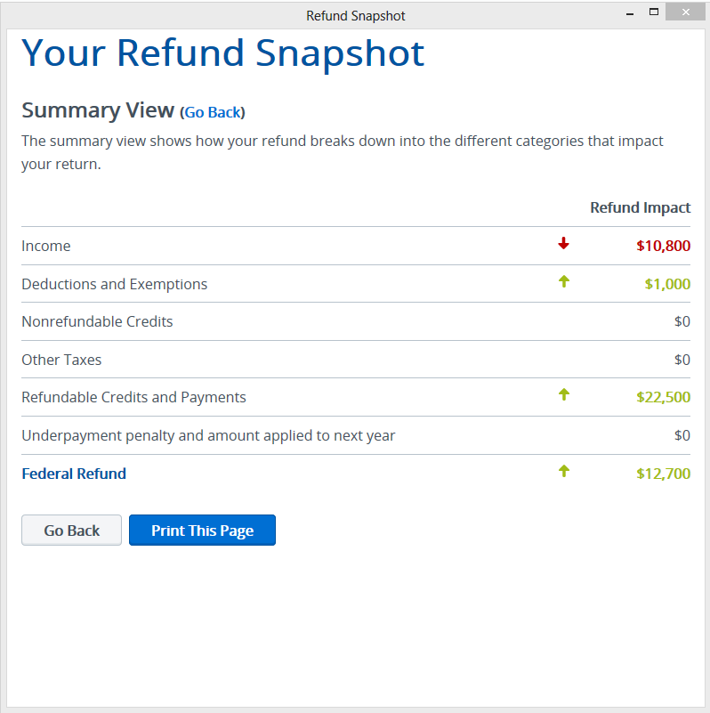 Refund snapshot summary view – TaxAct Professional